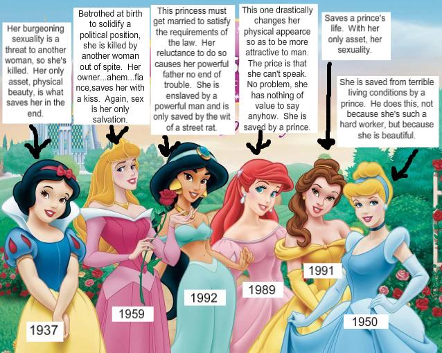 Genoeg Disneys Frauenbild – Mädchenmannschaft NT49