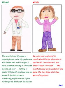 Von einem Kind gezeichnete Bilder mit einer Beschreibung in Englisch darunter- Links das *vorher* Bild eines Mannes in weißem Laborkittel mit schwarzer rechteckiger Brille und Erlenmeyerkolben in der Hand | Rechts das *nachher* Bild einer Frau in rosa Pulli und lila Hose mit kinnlangen braunen Haaren und pinkem Lippenstift