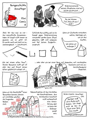 Comic Dekonstruktion