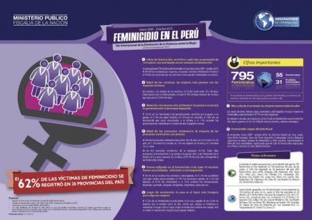 Feminicidio-2009-2015